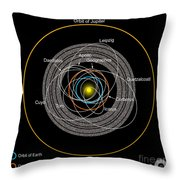Orbits Of Earth-crossing Asteroids Throw Pillow