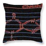 Recipe For Chocolate Throw Pillow