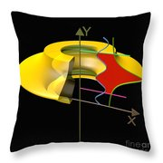 Solid Of Revolution 6 Throw Pillow by Russell Kightley