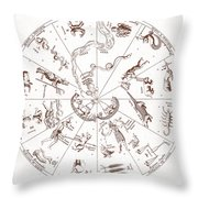 Star Map From Kirchers Oedipus Throw Pillow