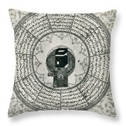 The Kaaba Throw Pillow