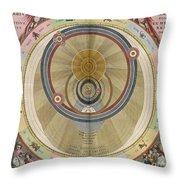 The Planisphere Of Brahe Harmonia Throw Pillow