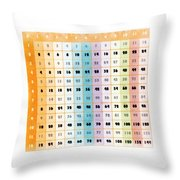 The Times Table Throw Pillow