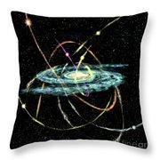 Tidal Disruption Of Dwarf Spheroidal Galaxies Throw Pillow