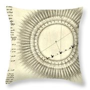 Transit Of Venus, 1761 Throw Pillow by Science Source