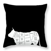 Beef Cuts Shown On The Side Of A Cow.  Throw Pillow