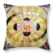 Copernican Universe, 1660 Throw Pillow