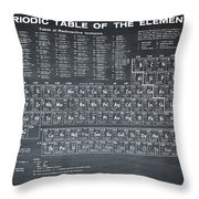 Periodic Table Of Elements In Black Throw Pillow