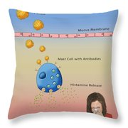 Allergic Response, Illustration Throw Pillow