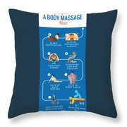 7 Signs You Need A Body Massage Now Throw Pillow