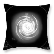 A Diagram Of The Milky Way, Depicting Throw Pillow