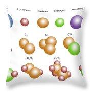 Air Molecules Throw Pillow