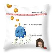 Allergic Response, Illustration Throw Pillow