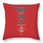 Michael Jordan Quote Sports Inspirational Quotes Poster Throw Pillow