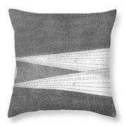 Aurora Borealis Explanation, 19th Throw Pillow