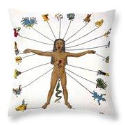 Aztec Zodiac Man, Medical Astrology Throw Pillow