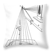 Camera Lucida For Microscopic Drawings Throw Pillow