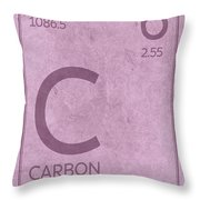 Carbon element symbol periodic table series 006 mixed media by carbon element symbol periodic table series 006 throw pillow urtaz Gallery