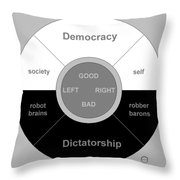 Civics Throw Pillow