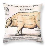Cuts Of Pork Throw Pillow