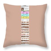 Donald Roland, Md Infographics Throw Pillow