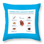 Foods For A Healthy Heart Throw Pillow