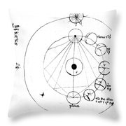 Galen, Phases Of The Moon, Diagram Throw Pillow