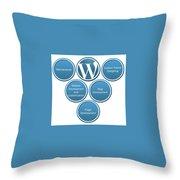 Get Result Oriented Word Press Development Services Throw Pillow
