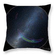 Gravitational Waves Potential Sources Throw Pillow