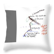 hand-written map. Navigation. Rio de Janeiro. February, 2015 Throw Pillow