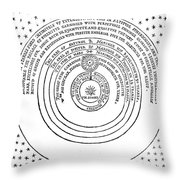 Heliocentric Universe, Thomas Digges Throw Pillow