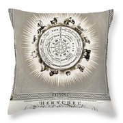 Herschels Table Of The Weather, 1815 Throw Pillow