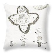 Human Embryo Development, 1685 Throw Pillow