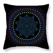 Immediacy. Captured. Throw Pillow