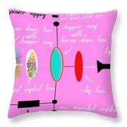 Lcbd Yovi Ferial Patent 17 June 2015 Throw Pillow