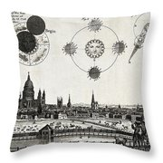 London With Eclipse Diagram, 1748 Throw Pillow