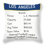 My Nfl Los Angeles Rams Monopoly Card Throw Pillow