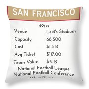 My Nfl San Francisco 49ers Monopoly Card Throw Pillow