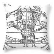 Nude Woman With The Zodiac Throw Pillow