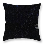 Octans, Apus, South Celestial Pole Throw Pillow