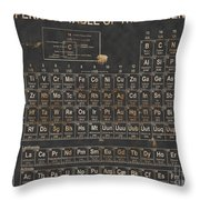 Periodic Table Grunge Style Throw Pillow