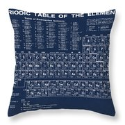 Periodic Table Of Elements In Blue Throw Pillow