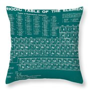 Periodic Table Of Elements In Green Throw Pillow