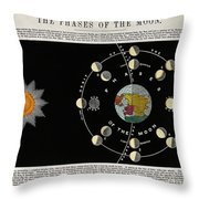 Phases Of The Moon, C. 1846 Throw Pillow