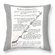 Reform Mountain Throw Pillow