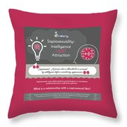 Sapiosexuality Intelligence And Attraction Throw Pillow