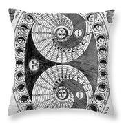 Selenic Shadowdial, Lunar Chart, 1646 Throw Pillow