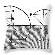 Sine Law Of Refraction, Descartes, 1637 Throw Pillow