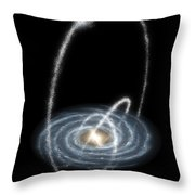 Stellar Streams Over The Milky Way Throw Pillow