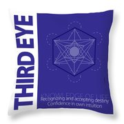 Third Eye Chakra Series Three Throw Pillow